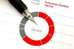 Überprüfen Sie heraus die Leistung im Portefeuille stockfotografie