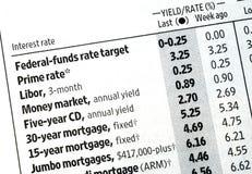 Überprüfen Sie heraus die Zinssätze Lizenzfreie Stockfotos