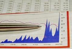 Überwachung der Aktienindexreports Lizenzfreies Stockbild