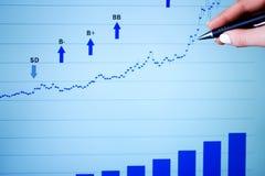 Überwachung des Aktienindexes. Lizenzfreie Stockbilder