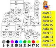 Übung für Kinder mit Vermehrung durch drei - müssen Sie Bild in der relevanten Farbe malen Lizenzfreies Stockbild