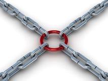 łańcuch przymocowywający czerwieni pierścionek Obraz Royalty Free