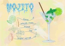 Ładny mojito lód - zimny szkło na koloru tle Soda z w ilustracja wektor