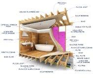 Łazienki budowy szczegóły z technicznymi notatkami zdjęcie stock