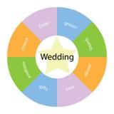Ślubny kółkowy pojęcie z kolorami i gwiazdą Zdjęcie Stock
