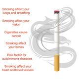 Świat Żadny Tabaczny dzień ilustracja wektor