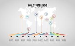 Świat Dostrzega legendę Infographic Zdjęcia Royalty Free