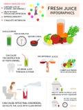 Świeży sok Infografics Zdjęcie Stock