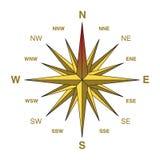 Żółty kompas Zdjęcia Stock