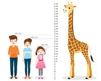 Άνδρας, γυναίκα, κορίτσι που μετρά το ύψος με Giraffe Στοκ Φωτογραφία