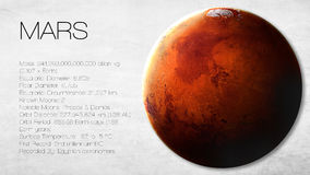 Άρης - η υψηλή ανάλυση Infographic παρουσιάζει ενός από Στοκ εικόνα με δικαίωμα ελεύθερης χρήσης
