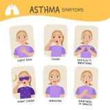 Άσθμα infographic απεικόνιση αποθεμάτων
