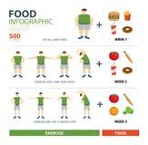 Άσκηση και διατροφή infographic διανυσματική απεικόνιση