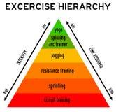 Άσκηση υγείας Στοκ Εικόνες