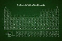 Άσπρος χημικός περιοδικός πίνακας των στοιχείων στον πράσινο σχολικό πίνακα κιμωλίας ελεύθερη απεικόνιση δικαιώματος