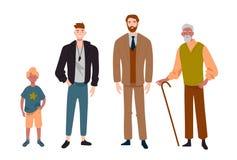 Άτομα Διαφορετικές ηλικίες Παιδί, έφηβος, ενήλικο και ηλικιωμένο πρόσωπο Παραγωγή των ανθρώπων, οικογένεια, αρσενική γραμμή διανυσματική απεικόνιση