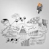 Άτομο μηχανικών και η επιχειρησιακή στρατηγική του Στοκ Εικόνες
