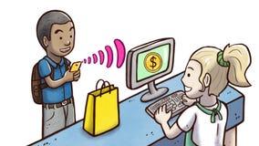 Άτομο που πληρώνει τα προϊόντα με το τηλέφωνο †«που απομονώνεται στο άσπρο υπόβαθρο Στοκ Εικόνες