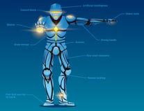 Άτομο Cyborg με την τεχνητή νοημοσύνη, AI Άτομο ρομπότ Humanoid με την αμμοστρωτική μηχανή, ατομική ενέργεια, φραγμός ελέγχου Πυρ ελεύθερη απεικόνιση δικαιώματος