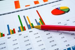 Έγγραφο γραφικών παραστάσεων διαγραμμάτων Οικονομική ανάπτυξη, απολογισμός κατάθεσης, στατιστικές, αναλυτική οικονομία ερευνητικώ Στοκ φωτογραφίες με δικαίωμα ελεύθερης χρήσης