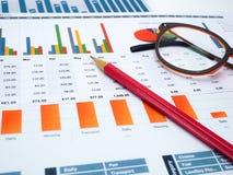 Έγγραφο γραφικών παραστάσεων διαγραμμάτων Οικονομική ανάπτυξη, απολογισμός κατάθεσης, στατιστικές, αναλυτική οικονομία ερευνητικώ Στοκ εικόνα με δικαίωμα ελεύθερης χρήσης