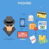 Έμβλημα εγκλήματος Cyber Στοκ Φωτογραφίες