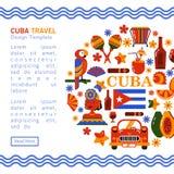 Έμβλημα Κούβα Αβάνα ταξιδιού ελεύθερη απεικόνιση δικαιώματος