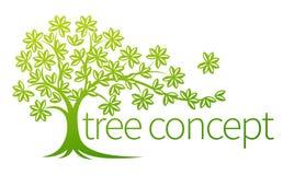 Έννοια δέντρων ελεύθερη απεικόνιση δικαιώματος