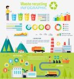 Έννοια ανακύκλωσης αποβλήτων Infographic διανυσματική απεικόνιση