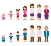 Έννοια γήρανσης των αρσενικών και θηλυκών χαρακτήρων - μωρό, παιδί, έφηβος, νεολαίες, ενήλικος, ηλικιωμένος άνθρωπος Ζωή κύκλων τ διανυσματική απεικόνιση