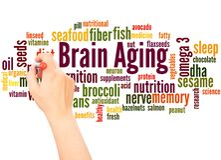 Έννοια γραψίματος χεριών σύννεφων λέξης γήρανσης εγκεφάλου απεικόνιση αποθεμάτων