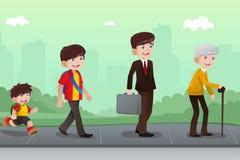 Έννοια εξέλιξης ή γήρανσης απεικόνιση αποθεμάτων
