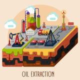 Έννοια εξαγωγής πετρελαίου και φυσικού αερίου διανυσματική απεικόνιση