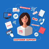 Έννοια εξυπηρέτησης πελατών με τη γυναίκα Τηλεφωνικό κέντρο υποστήριξης διανυσματική απεικόνιση