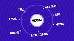Έννοια ζωτικότητας επιχειρησιακής επιτυχίας συμπεριλαμβανομένων των ιδεών, ιστοχώρος, SEO, μέσα, διαφήμιση, εμπορικό σήμα, ηλεκτρ ελεύθερη απεικόνιση δικαιώματος
