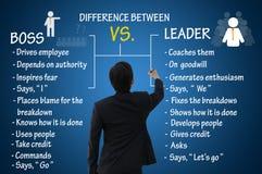 Έννοια ηγεσίας, διαφορά μεταξύ των boos και ηγέτης Στοκ φωτογραφία με δικαίωμα ελεύθερης χρήσης