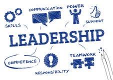 Έννοια ηγεσίας διανυσματική απεικόνιση