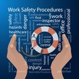 Έννοια διαδικασιών ασφάλειας εργασίας διάνυσμα απεικόνιση αποθεμάτων