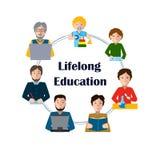 Έννοια ισόβιας εκπαίδευσης Μελέτη του ατόμου όλων των γενεών Στοκ Εικόνα