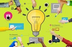 Έννοια καινοτομίας Infographic επιχειρήσεων δημιουργικότητας έμπνευσης ιδεών Στοκ φωτογραφία με δικαίωμα ελεύθερης χρήσης