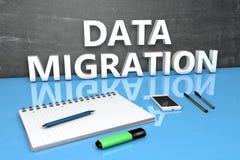 Έννοια κειμένων μετανάστευσης στοιχείων Στοκ εικόνες με δικαίωμα ελεύθερης χρήσης