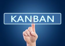 Έννοια κειμένων Kanban Στοκ φωτογραφία με δικαίωμα ελεύθερης χρήσης