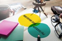 Έννοια κύκλων κινήτρου ιδεών ροής της δουλειάς πληροφοριών Στοκ φωτογραφία με δικαίωμα ελεύθερης χρήσης