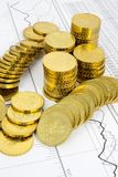έννοια νομισμάτων χρυσή Στοκ φωτογραφία με δικαίωμα ελεύθερης χρήσης