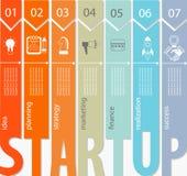 Έννοια ξεκινήματος - infographic Στοκ εικόνα με δικαίωμα ελεύθερης χρήσης