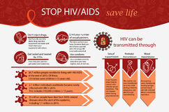 Έννοια Παγκόσμιας Ημέρας κατά του AIDS Στοκ Φωτογραφία