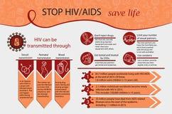 Έννοια Παγκόσμιας Ημέρας κατά του AIDS Στοκ φωτογραφία με δικαίωμα ελεύθερης χρήσης