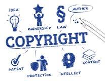 Έννοια πνευματικών δικαιωμάτων απεικόνιση αποθεμάτων