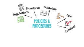 Έννοια πολιτικών και διαδικασιών διανυσματική απεικόνιση
