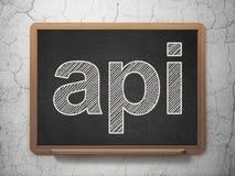 Έννοια προγραμματισμού: API στο υπόβαθρο πινάκων κιμωλίας Στοκ εικόνες με δικαίωμα ελεύθερης χρήσης